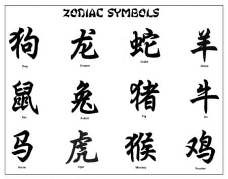 Western & Chinese Zodiac Astrology Tattoos: Meanings & Design Ideas